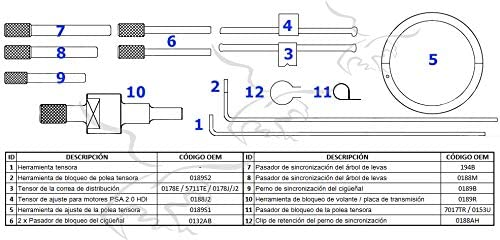 Kit calado de distribuciones para Citroen y Peugeot PSA 1.8/2.0 ...