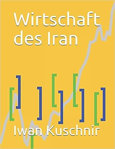 Wirtschaft des Iran