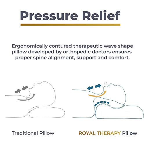 Memory Foam Pillow, Neck Pillow - ROYAL THERAPY Bamboo Adjustable Side Sleeper Pillow for Neck & Shoulder, Support for Back, Stomach, Side Sleepers, Orthopedic Contour Pillow, CertiPUR-US certified by Royal Therapy (Image #3)