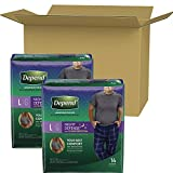 Depend Night Defense Incontinence Underwear for