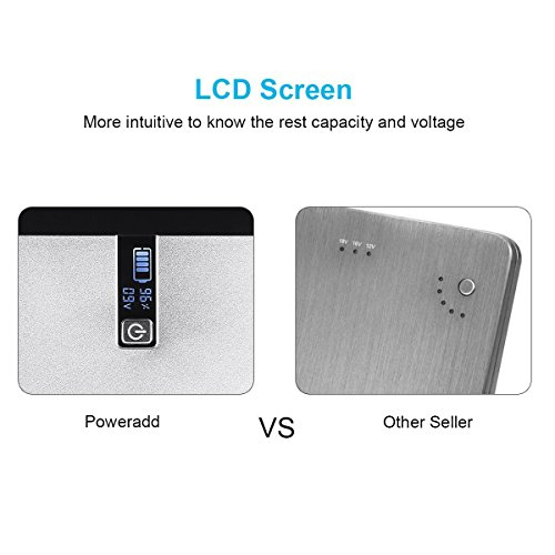 Poweradd Pilot Pro2 23000mAh power Bank 45A DC 5V 9V 12V 16V 19V 20V 3 Ports benefits External Battery by using LCD present for Macbook Laptops Smartphones and Tablets Wall Chargers