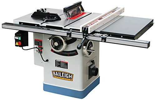 Professional Cabinet Saw - 8