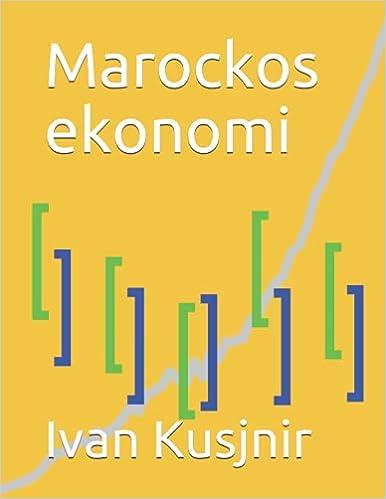 Marockos ekonomi