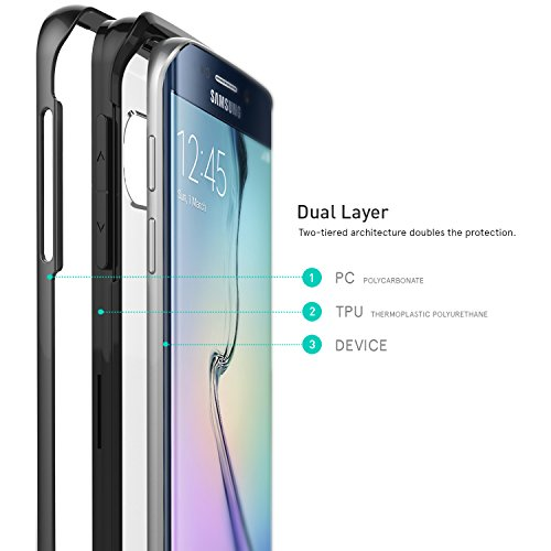 low priced 3863e 2a691 Galaxy S6 Edge Case, Caseology® [Waterfall Series] - Import It All