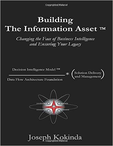 Building the Information Asset