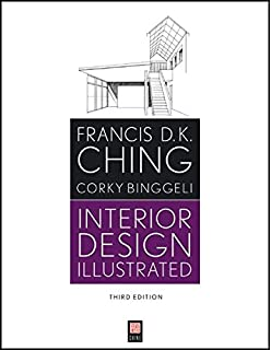 Amazon Interior Design Visual Presentation A Guide To