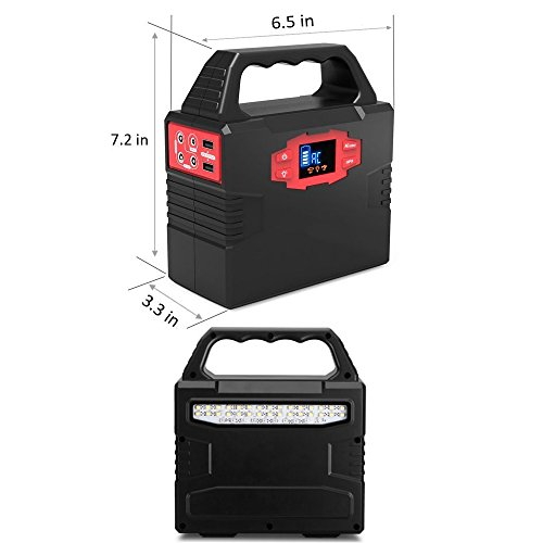 Review Portable Generator Power Inverter,150Wh
