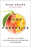 Food Forensics: The Hidden Toxins Lurking in Your