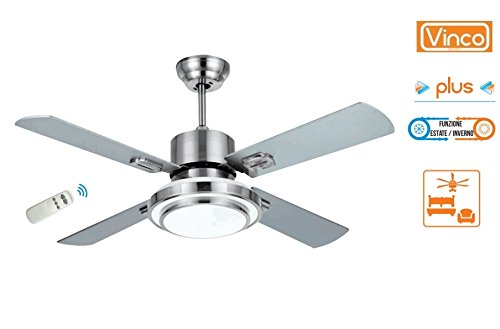 Plafoniere Con Pale : Agitatore ventilatore da soffitto con pale in legno finitura