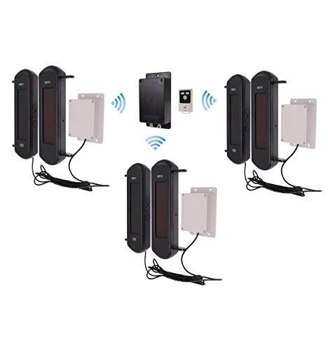 Battery Powered Silent 3G GSM Wireless Perimeter Alarm Kit 3 (Sim Card)