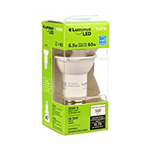 Luminus PLYC2933-6.5W (60W) 500 Lumens 3000K Dimmable Led Light Bulb-6 Pack, Par16, Bright White