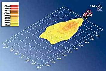 HELLA 1GA 997 506-021 Arbeitsscheinwerfer Ultra Beam Standard FF f/ür weitreichende Ausleuchtung 12V//24V Anbau Halogen