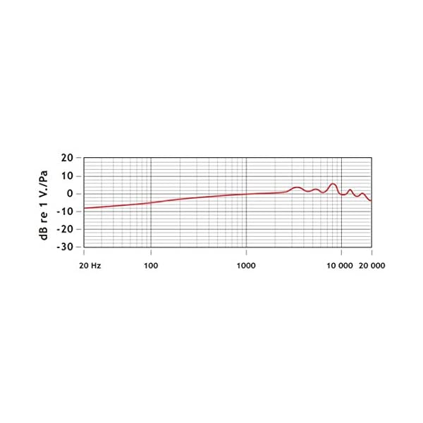 Rode VideoMicro - Microfono Direzionale Compatto per fotocamere DSLR, videocamere e registratori audio portatili, Jack 3,5 mm, Colori assortiti, 1 pezzo 6 spesavip