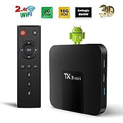 TX3 Mini Android 7.1 TV BOX 2G/16G TV-Center Amlogic S905W 4K H.265 WiFi Smart TV BOX.