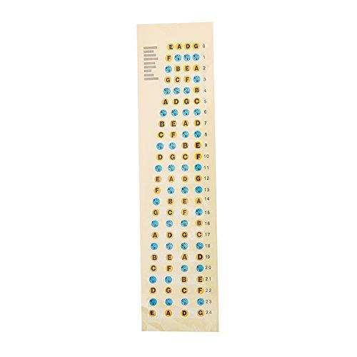 WANDIC 1Pc Fretboard Note Decals, Multicolor Guitar Fingerboard Frets Map Sticker Ukulele Fingering Labels for Beginner Learner Practice