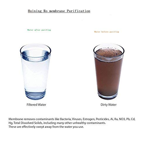 HUINING 10 inch 50GPD Membrane ULP 1812-50 for Residential Water Purifier NSF Used Reverse Osmosis System