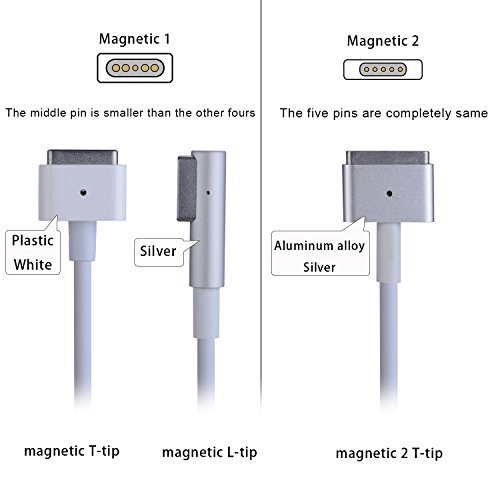 WEGWANG-60W-Magsafe2-T-Tip-Power-Adapter-Charger-replacement-for-Retina-Display-Screen-MacBook-Pro-13-inch-15-inch