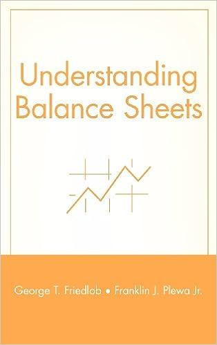 Understanding Balance Sheets: George T. Friedlob, Franklin J