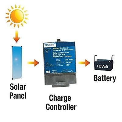 Sunforce 7 Amp Charge Controller: Automotive