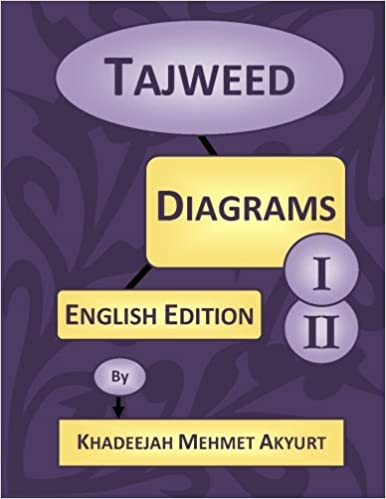 Tajweed Diagrams I and II Combined: English Edition