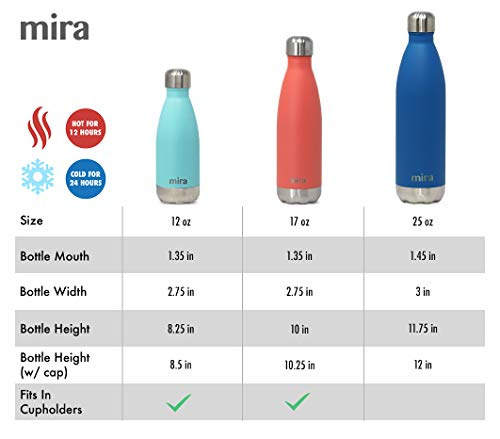 MIRA Stainless Steel Vacuum Insulated Water Bottle - Leak-Proof Double Walled Cola Shape Bottle - Keeps Drinks Cold 24 Hours & Hot 12 Hours (25 Ounce - 2 Pack, Two Pack - Robin Blue & Cool Mist)