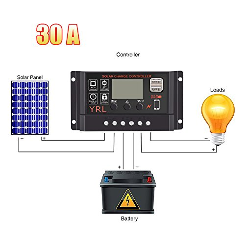 Renewable Energy Led Lighting - 9