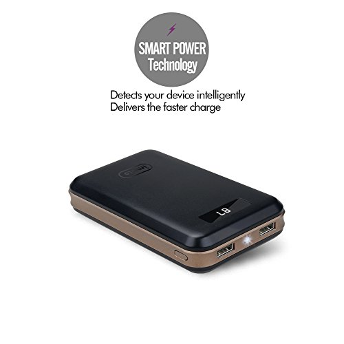 iMuto 20000mAh handheld Charger compressed electrica Bank External Battery Pack utilizing LED Digital exhibit and intelligent ask for for iPhone X 10 8 7 6S Plus Samsung Galaxy S8 S7 Note8 Tablets and far more Black Popular selections