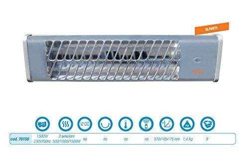 estufa electrica de Cuarzo de pared 2 secciones 600/1200 W: Amazon.es: Industria, empresas y ciencia