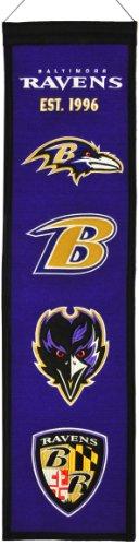 Baltimore Ravens Fan Banner (NFL Baltimore Ravens Heritage)