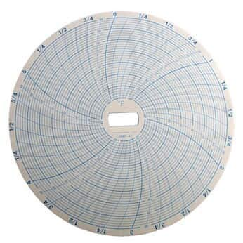 Supco CR87-4 Chart Paper for Economical 6