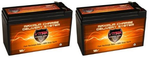 RAZOR E300 batteries: 2 Pack of VMAX63 12V 10AH AGM SLA FRES