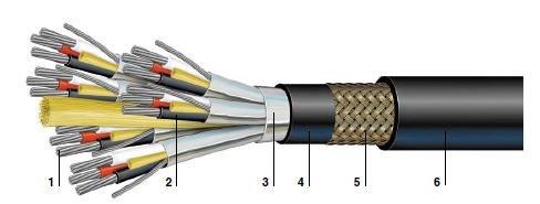 bostrig-tm-cable-2-triads