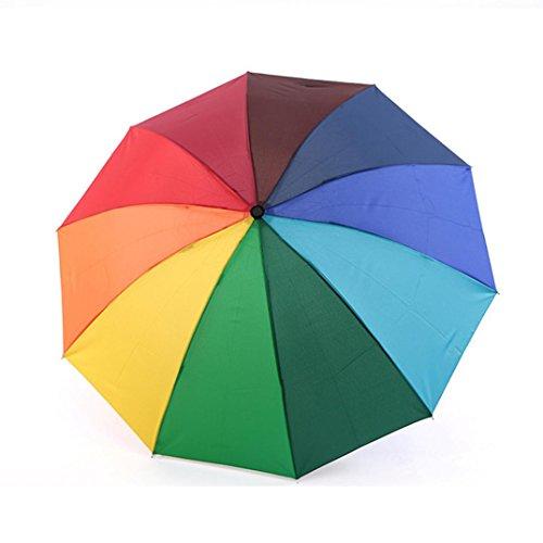 HongXander Beautiful Rainbow Sun/Rain Umbrella Parasol For Bridal Wedding Party (Insideout Patio Furniture)
