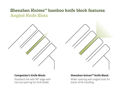 20 Slot Bamboo Universal Knife Block Without Knives. Knife Storage Organizer and Holder by Shenzhen Knives. by Shenzhen Knives (Image #2)