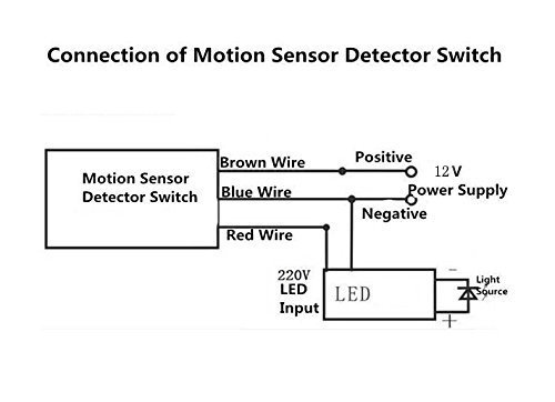 Wiring Diagram Blue Brown : Sensor wiring brown blue diagram images