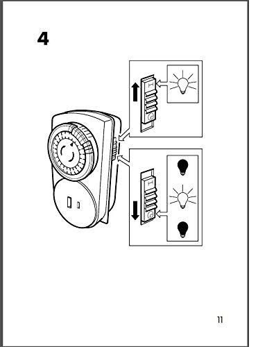 NEW Ikea Wall Outlet Timer 24 Hours Lights Lamp Save Ac Electronics Indoor (White) - - Amazon.com