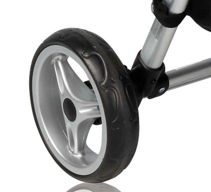 (Baby Jogger City Mini Rear Wheel)