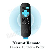 Replacement Remote for GooBang Doo M8S-II Android TV Box