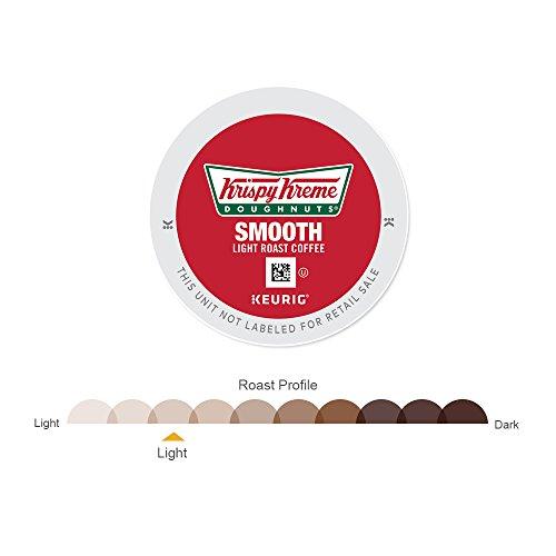 Krispy Kreme Doughnuts, Keurig Single-Serve K-Cup Pods, Smooth Light Roast Coffee, 72 Count (6 Boxes of 12 Pods) by Krispy Kreme (Image #3)