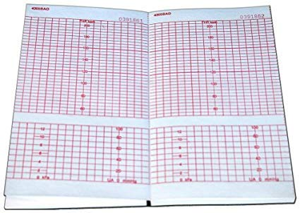 ECG EKG Corometrics 4305BA0 Fetal Monitoring Sheets 5 Packs Per Case