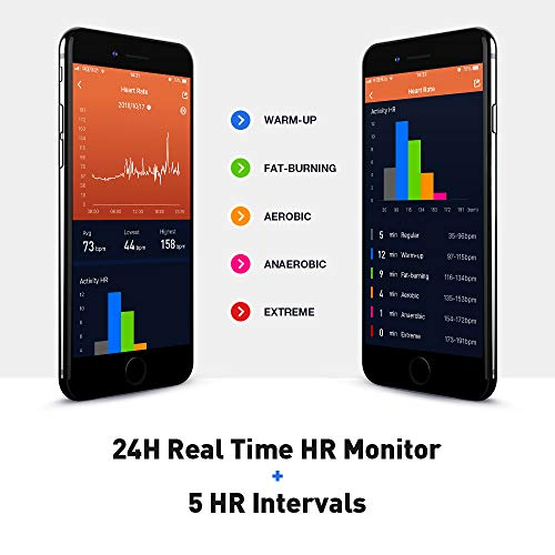 GPS Running Watch, Smart Watch Fatigue Analysis Heart Rate/Sleeping/ECG Monitor IP68 Waterproof Fitness Tracker with Multi-Sports Mode Message Notifications Color Touch Screen For Android and IOS by DR.VIVA (Image #2)