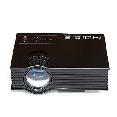 projector 40 variation