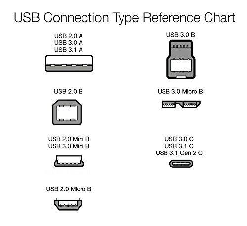 AmazonBasics Double Braided Nylon USB 2.0 A to Micro B Charger Cable | 6 Feet, Dark Grey