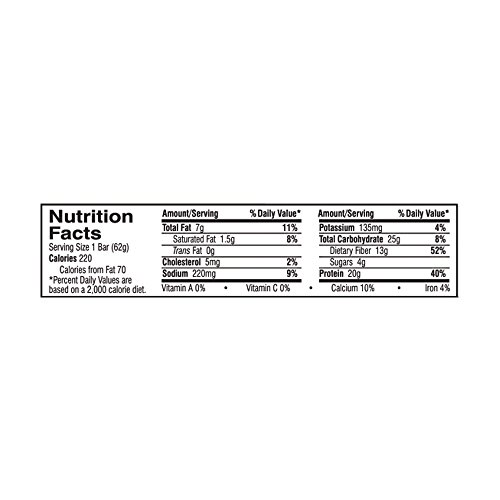FitJoy Nutrition Protein Bar, Chocolate Chip Cookie Dough, 12 Count