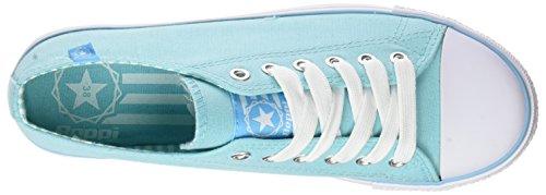 Blue Blue Turq Beppi Shoe Turq Blau Damen Canvas Fitnessschuhe wxPqnzOU