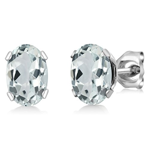 Sterling Silver Sky Aquamarine Stud Earrings (1.44 cttw, 7X5MM (Aquamarine Sterling Silver Stud)