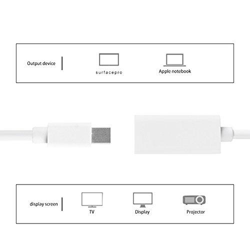 ZAILHWK Thunderbolt Mini Display Port DP to HDMI Adapter Converter Cable for Mac MacBook Air Pro iMac