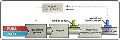 234-4266 Oxygen Sensor Downstream for Land Rover for Range Rover 4.2L 4.4L 06-09