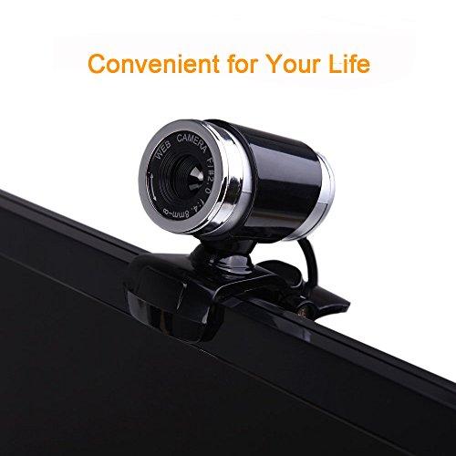 Most Popular Computer Webcams