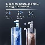 Waterdrop G2 RO Reverse Osmosis Water Filtration